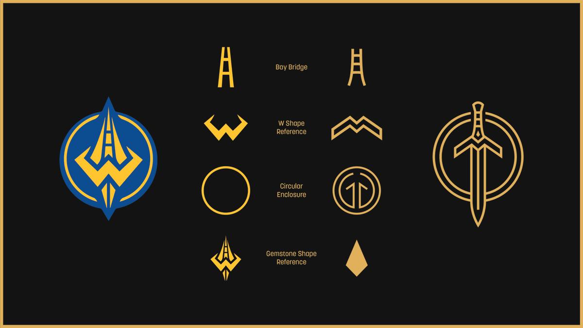 Golden Guardians Identity Breakdown