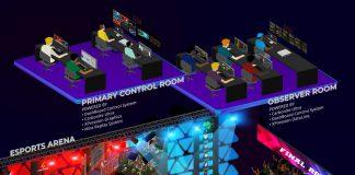 Ross Video Esports Graphics