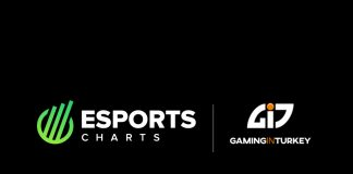 Esports Charts Gaming In Turkey