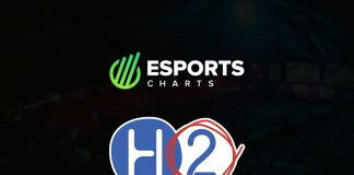 H2 Interactive Esports Charts Deal