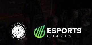 Astralis Group Esports Charts