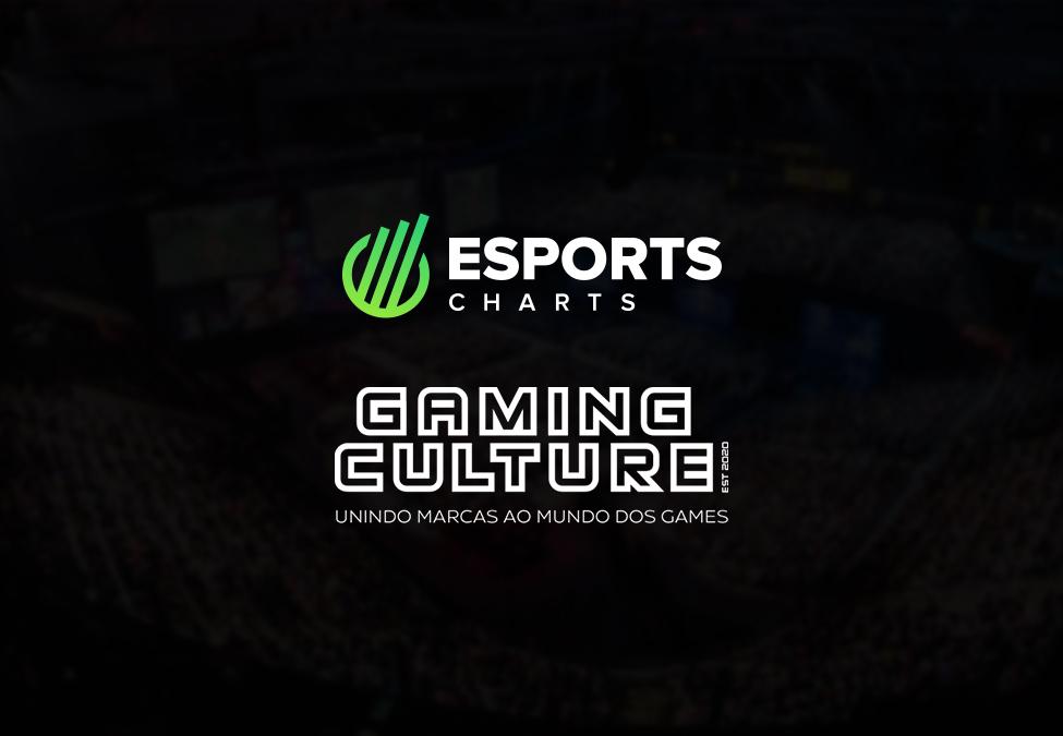 Esports Charts and Gaming Culture partner