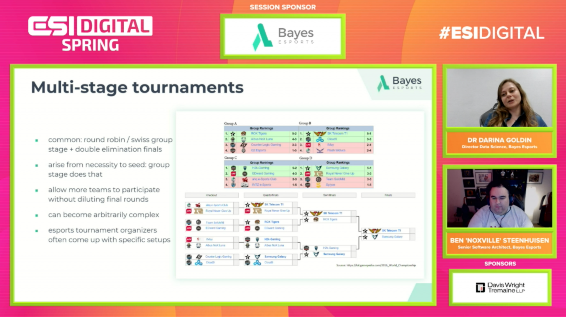 ESI Digital Spring: Bayes the fairest tournament
