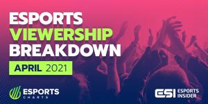 Esports Viewership Breakdown April 2021