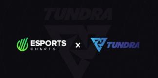 Esports Charts x Tundra Esports