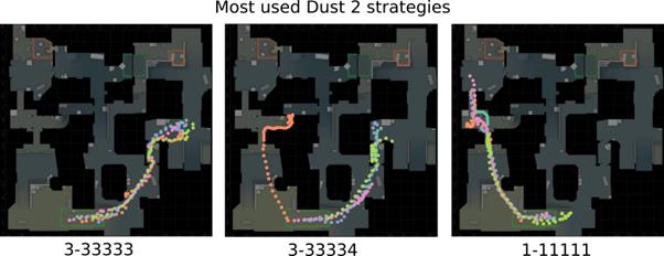 CSGO strategies Dust2 #2