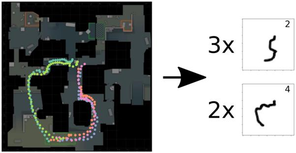 CS:GO strategies Dust2