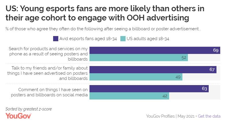 ooh anuncios de esports